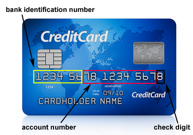 bank_identification_number_creditcard